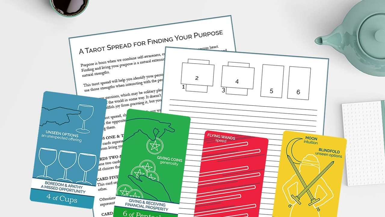 Get this (totally free!) PDF printable Tarot Spread journal page for your tarot journal. Record your tarot readings as you learn and practice with the cards. Get more tarot tips & freebies from TheSimpleTarot.com. #tarot #tarotjournal #tarotcards