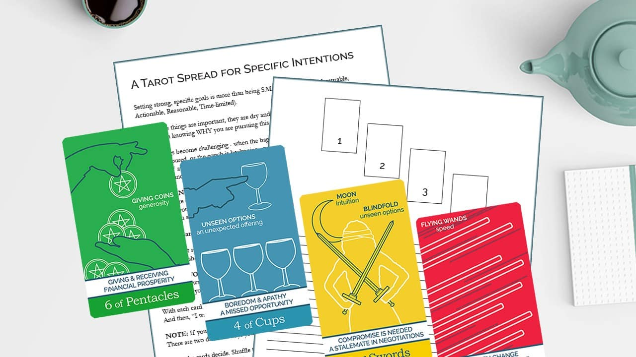 graphic relating to Printable Tarot Cards With Meanings Pdf named Looking through the Tarot Unfold for Intelligent Plans (with free of charge tarot
