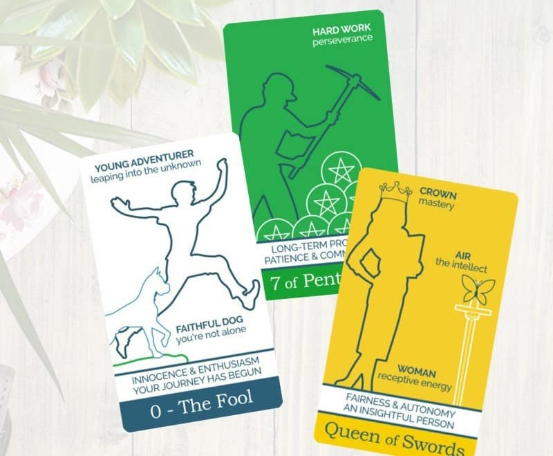 Three tarot cards from The Simple Tarot Deck Beginner Version with tarot keywords.