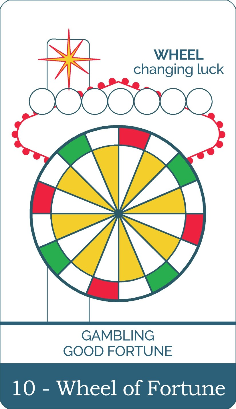 The Wheel of Fortune tarot card meaning from The Simple Tarot Deck. Card includes keyword tarot card meanings.