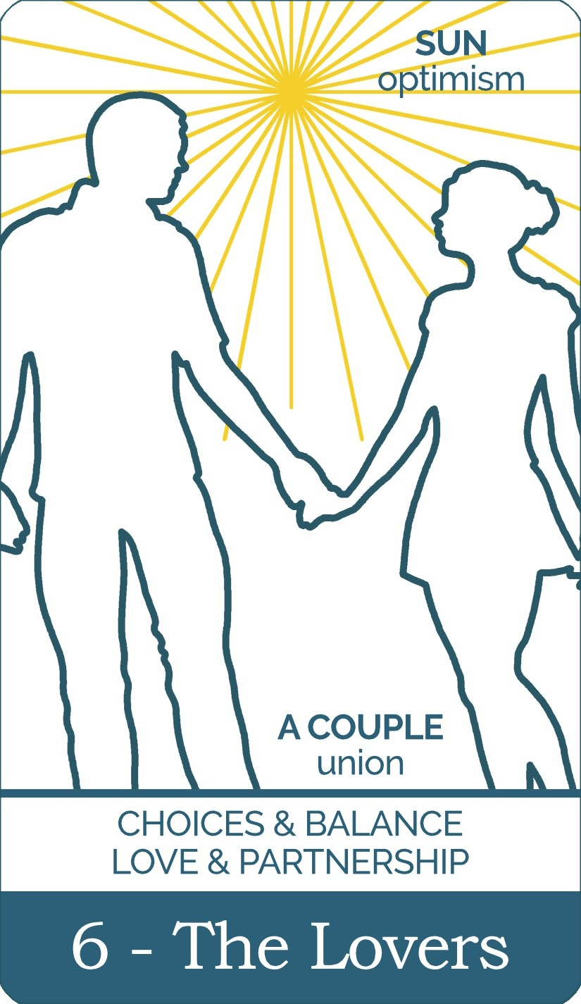The Lovers tarot card meaning from The Simple Tarot Deck. Card includes keyword tarot card meanings.
