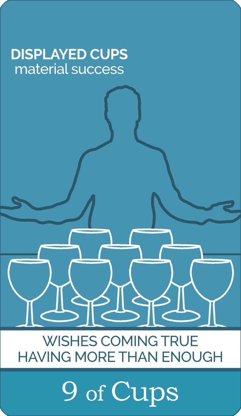 The Nine of Cups tarot card meaning from The Simple Tarot Deck. Card includes keyword tarot card meanings.