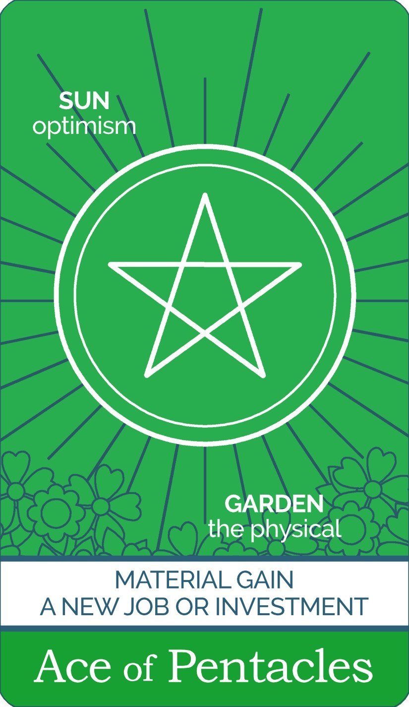 The Ace of Pentacles tarot card meaning from The Simple Tarot Deck. Card includes keyword tarot card meanings.