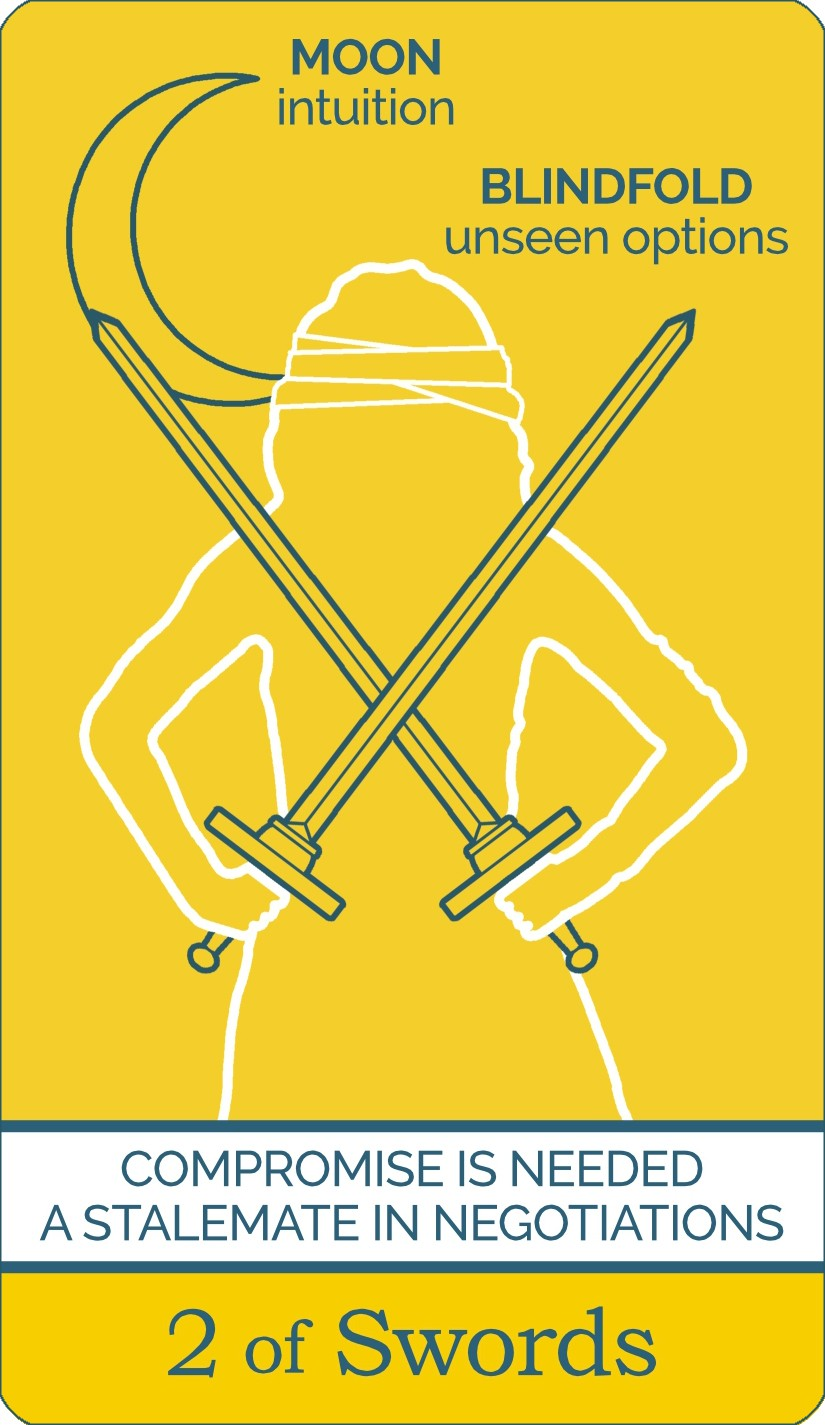 The Two of Swords tarot card meaning from The Simple Tarot Deck. Card includes keyword tarot card meanings.