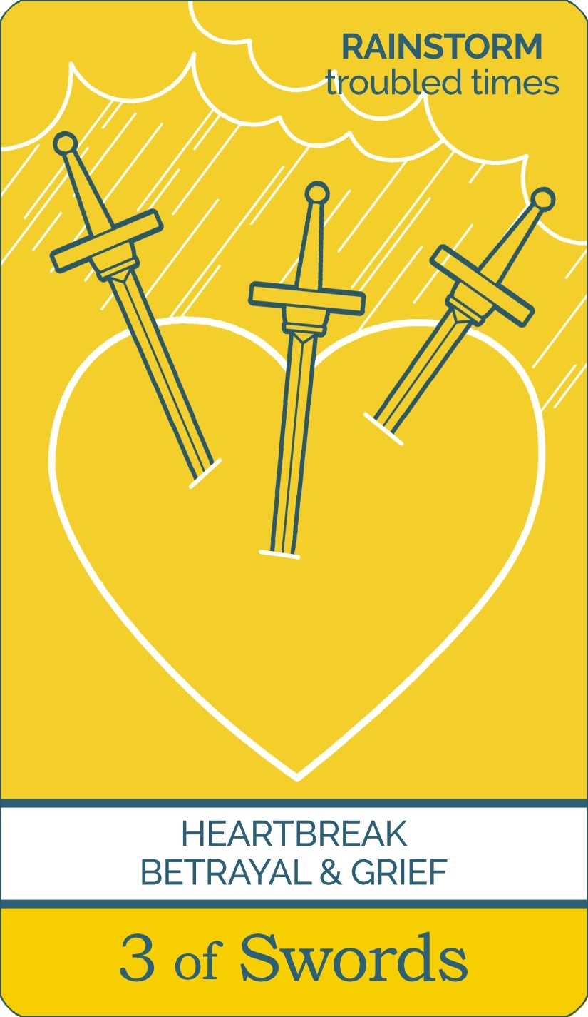The Three of Swords tarot card meaning from The Simple Tarot Deck. Card includes keyword tarot card meanings.