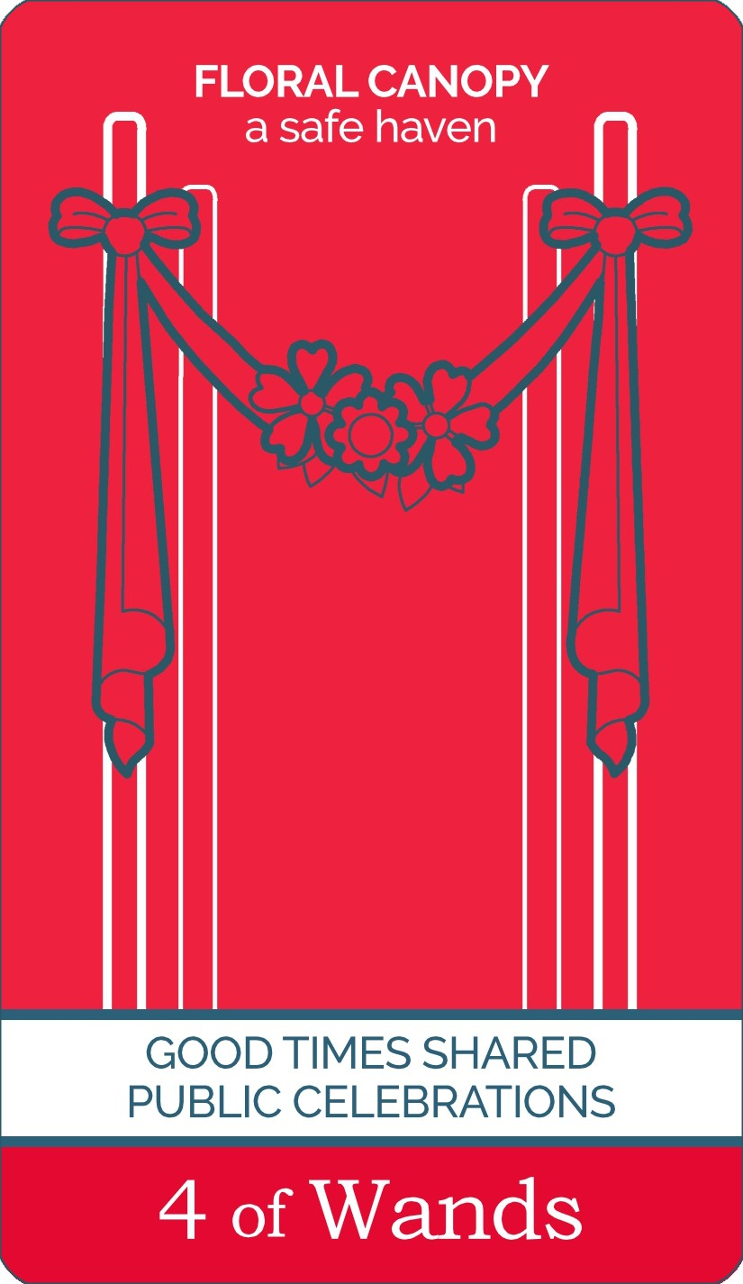 The Four of Wands tarot card meaning from The Simple Tarot Deck. Card includes keyword tarot card meanings.