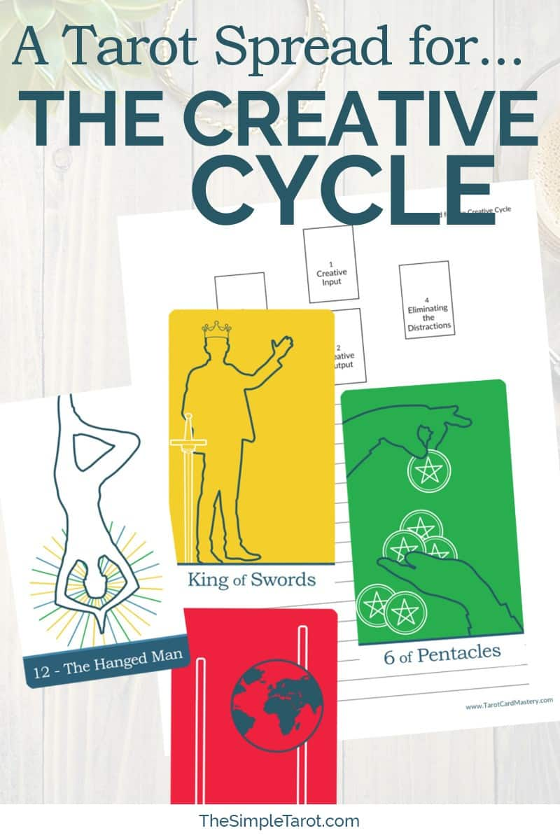 A Tarot Spread for the Creative Cycle