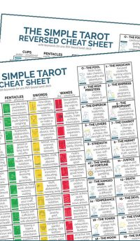 image regarding Printable Tarot Cards With Meanings Pdf titled Absolutely free World-wide Delivery Archives - The Uncomplicated Tarot