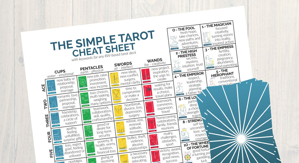 Tarot Cheat Sheet (with Reversed Meanings)