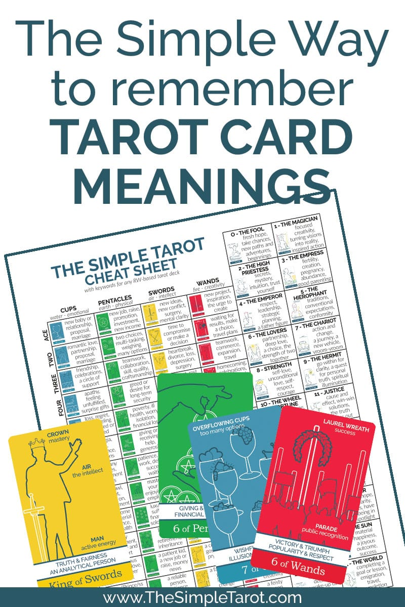 Learning tarot doesn't have to be so hard! Get the (totally free!) PDF printable Simple Tarot Card Meanings Cheat Sheet to start reading the cards easily and with confidence. Get this free tarot printable and more from TheSimpleTarot.com. #tarot #tarotcards
